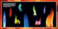 Different chemical elements cause different colored flames.