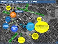 Fair Park Texas Foundation's vague vision for the future of Fair Park