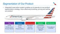 <br>(Courtesy: American Airlines)