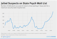 <br>(Texas Department of State Health Services/The Dallas Morning News)