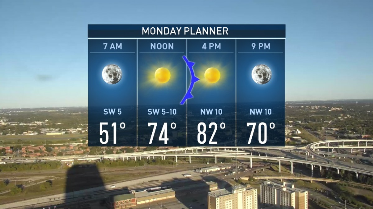 NBC5 Forecast: A dry week ahead with up-and-down ...