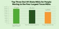 Source: Texas Association of Realtors