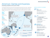 <br>(American Airlines)