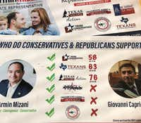 <p>Former Keller City Councilman Armin Mizani challenged incumbent state Rep. Giovanni Capriglione, R-Southlake, in the 2018 GOP primary. Mizani received endorsements from groups that previously endorsed the incumbent. So Mizani got to use the logos instead.</p>