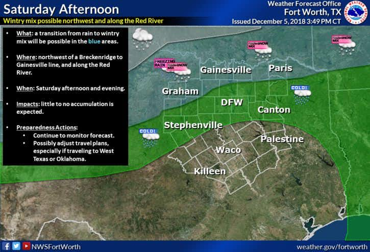 Parts of North Texas could see snow Saturday, but Dallas may just get cold rain