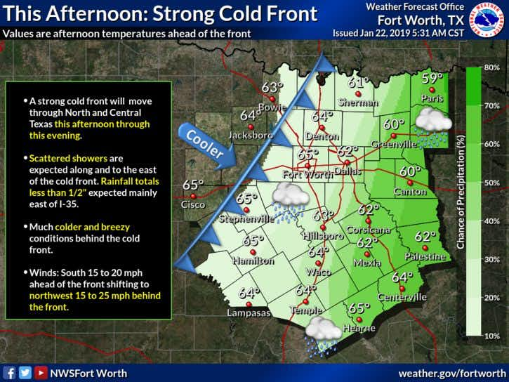 Dallas-Fort Worth will experience lows in the 20s as two cold fronts move through this week