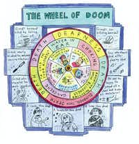 The Wheel of Doom is included in Roz Chast's <i>Can't We Talk About Something More Pleasant?</i>(Roz Chast/Copyright 2014, Used by Permission&nbsp;)