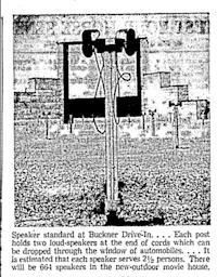 Buckner Boulevard Drive-In's outdoor speaker system.(The Dallas Morning News)