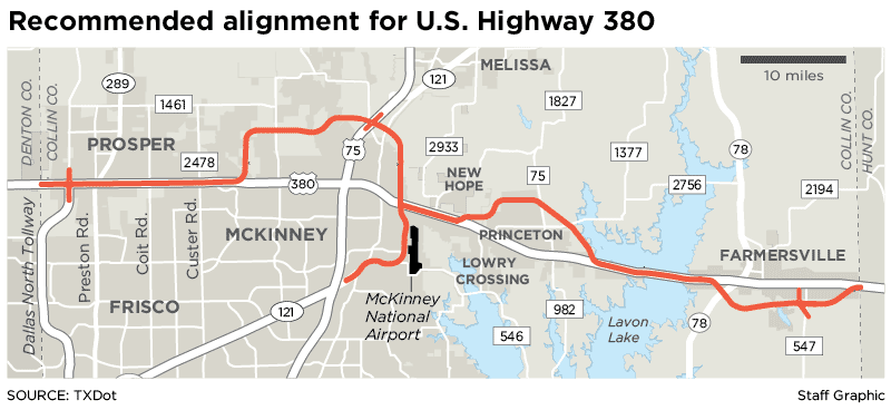 The alignment unveiled Monday by the Texas Department of Transportation calls for the widening of the existing U.S. Highway 380 in some portions of Collin County and the addition of bypasses in other portions.(Laurie Joseph/The Dallas Morning News)