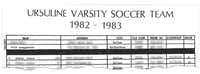 Tristan Longnecker coached girls soccer at Ursuline Academy of Dallas in the 1980s. Laura Anton, who says Longnecker sexually abused her, was one of the team's star players. As a junior, she scored 50 goals, a feat so noteworthy it was featured in <i>Sports Illustrated</i>.&nbsp;(Special to The Dallas Morning News)