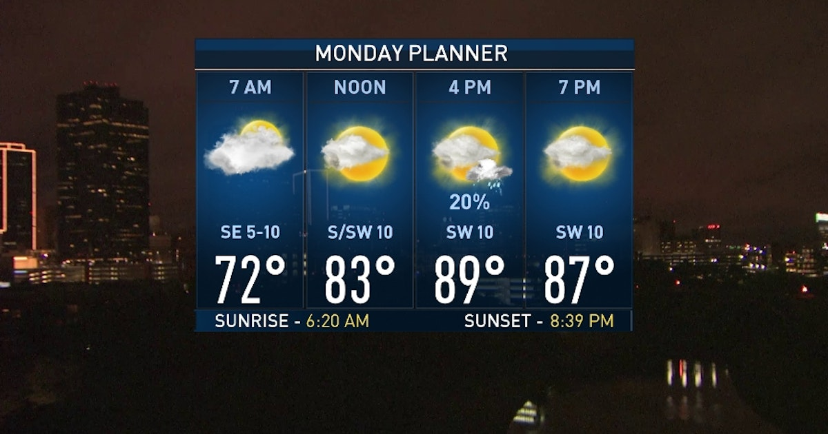 Storms end tonight, quieter weather on Monday...