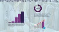 RetailMeNot predicts 250 competitors of Amazon will also offer promotions on Prime Day.(RetailMeNot)