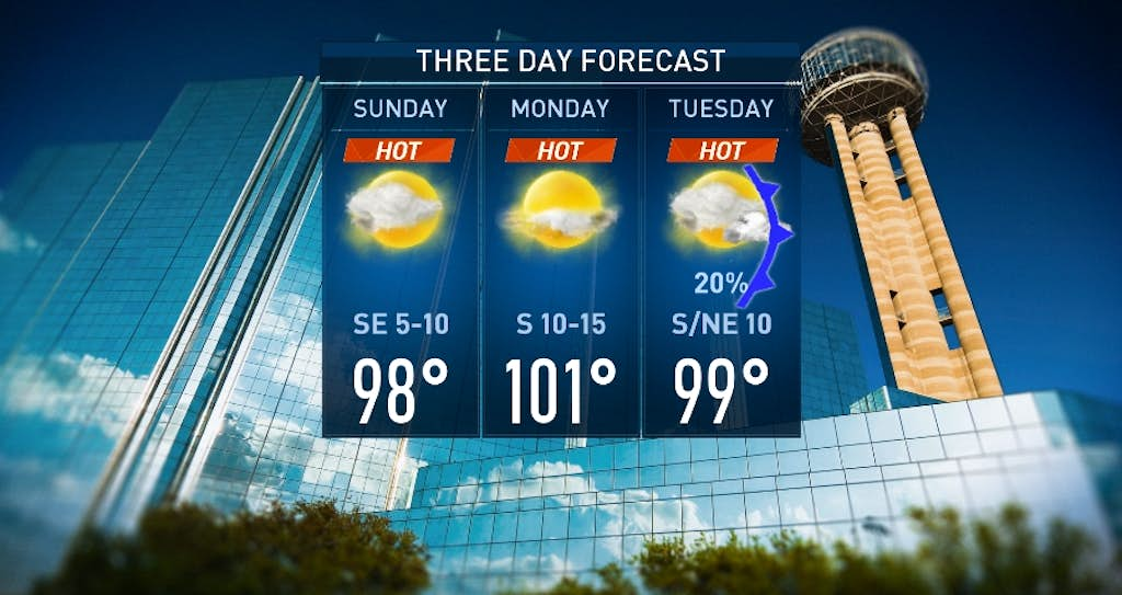 NBC5 Forecast: Hot and humid for just a few more days