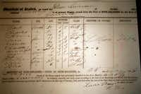 A copy of a Manifest for slaves brought from New Orleans to Texas.(  Phillippe Diederich  -  Special Contributor  )