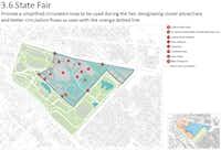 State Fair shrinkage.