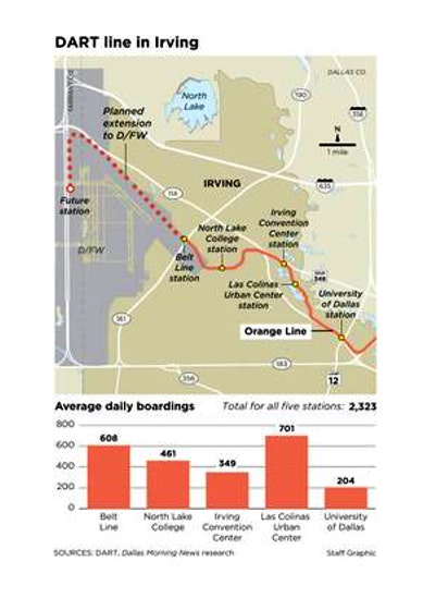 Dart Orange Line Map on