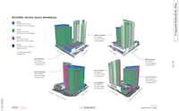 Reflectivity studies by developers show the buildings won't shine on nearby properties. (Dallas City Plan Commission)