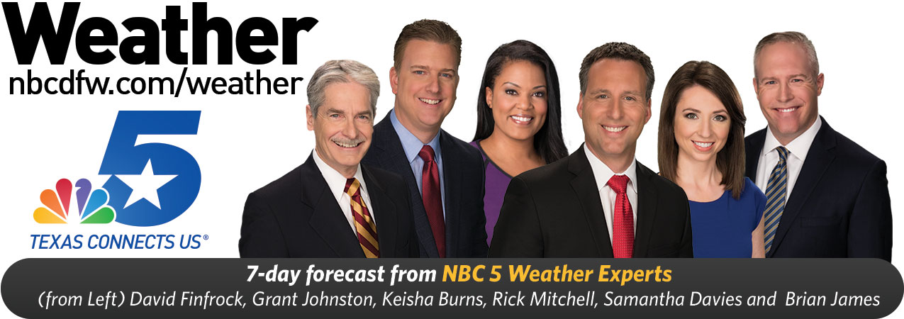NBC5 Weather People